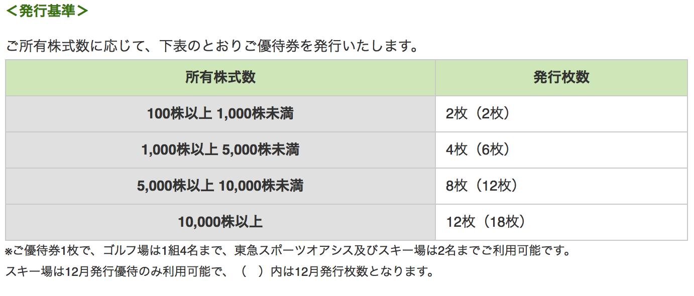 スクリーンショット 2015-11-11 0.48.10